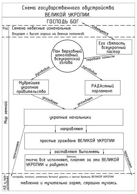ВУсхема.jpg