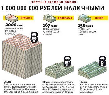 Миллиард рублей наличными.jpg